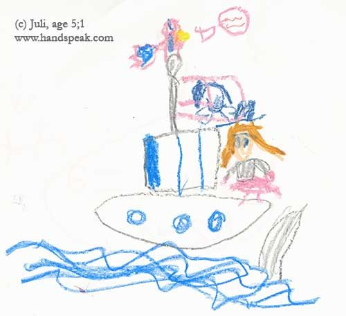A drawing from the Kid's ASL dictionary under BOAT ...