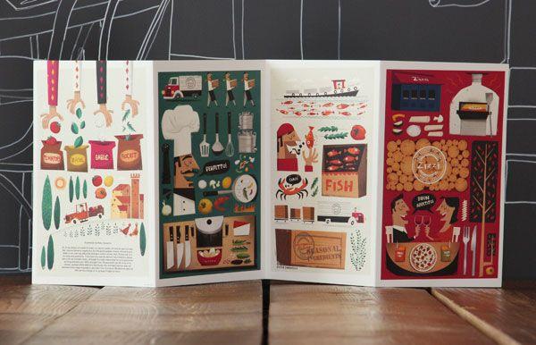 Zizzi-Italian-Pizza-Menu-Design-2.jpg (600×386)