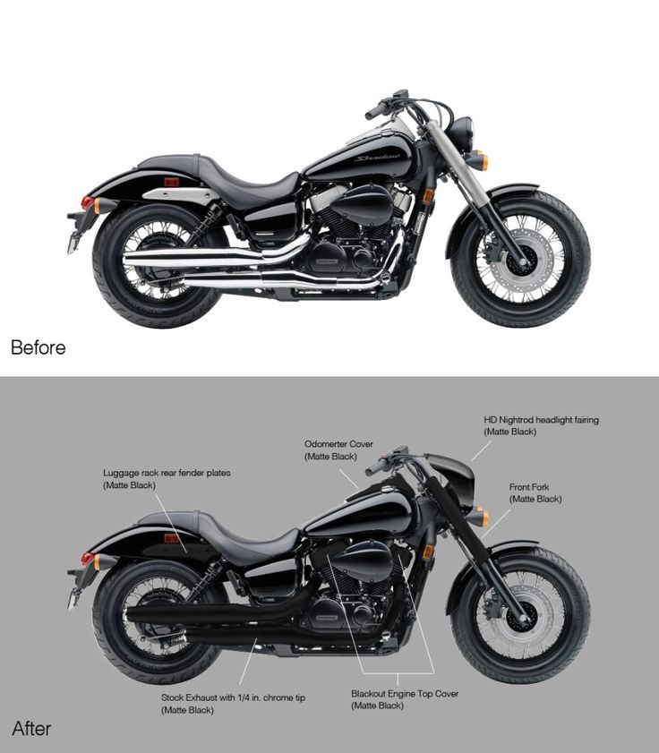 Honda Shadow Phantom Mod Idea