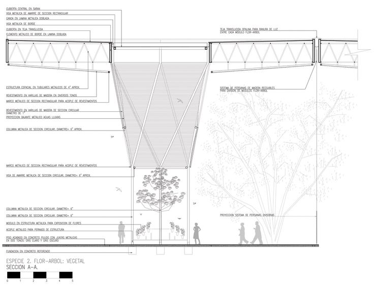 23 best Orchideorama | Plan B Architects + JPRCR Architects images ...