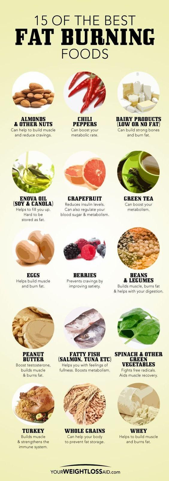 Best Fitness Foods to Help You Get in Shape Faster in 2 weeks http://checkhere.info/GetInShapeIn2Weeks