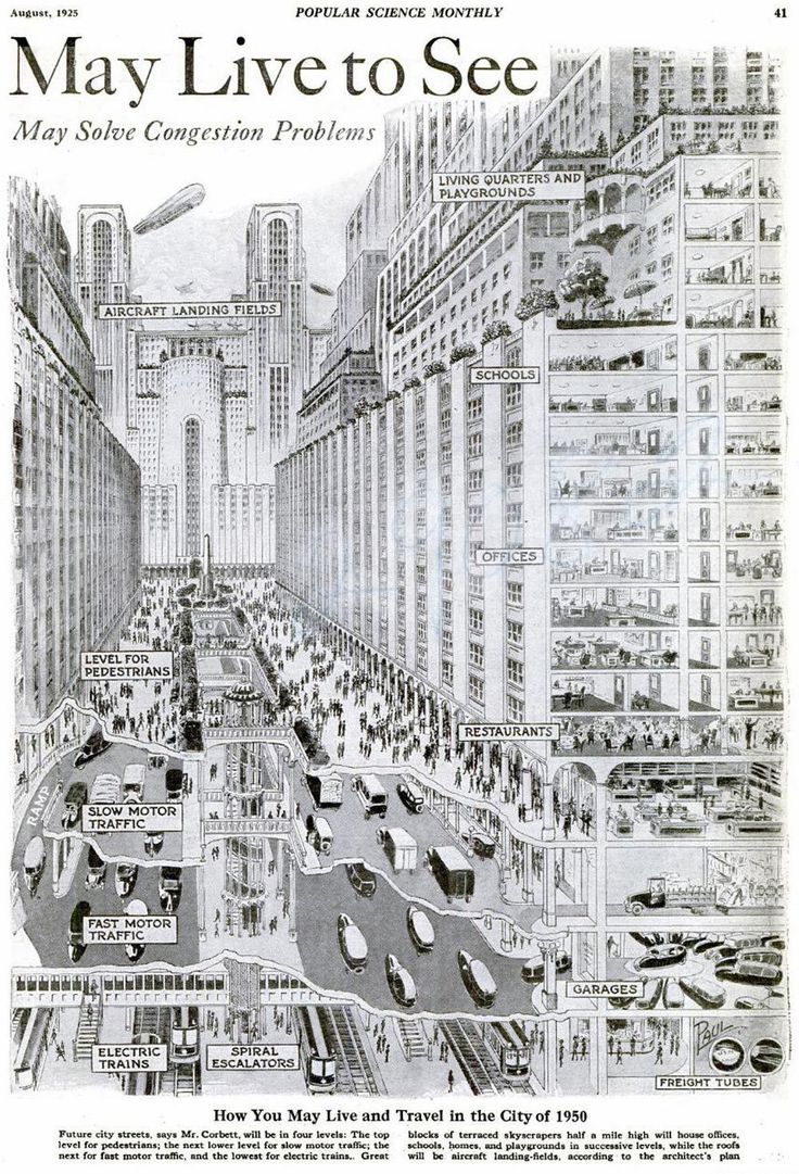 1925 urban planning for the future -- awesome, includes blimp parking!