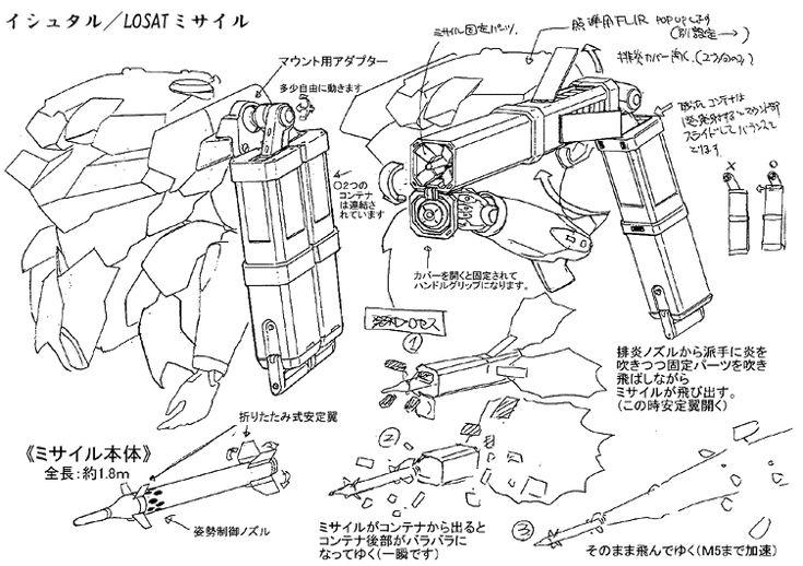 メカ設定解説「イシュタル」LOSATミサイル