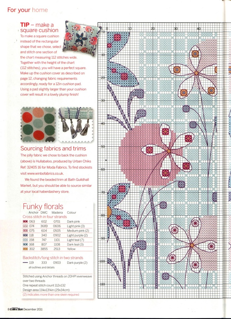 Cross Stitch World: FLORALS