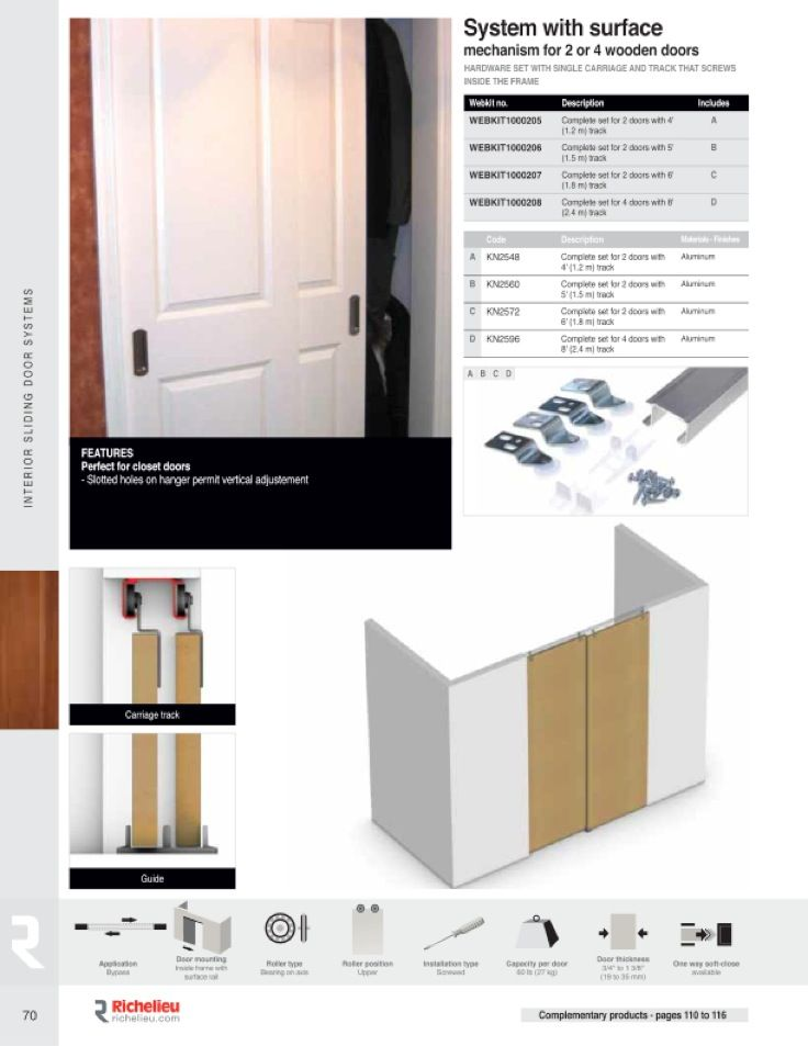 Catalog   Sliding Door Systems   Page 72   Richelieu Hardware