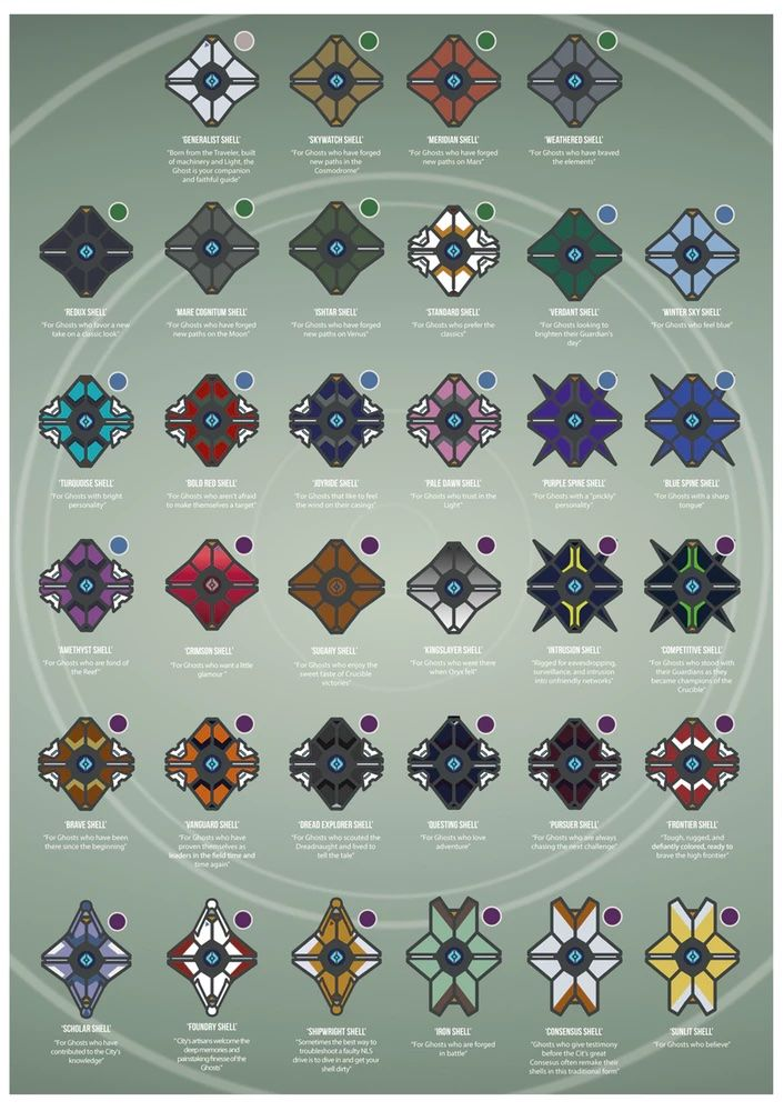 Destiny - All current Ghost Shells