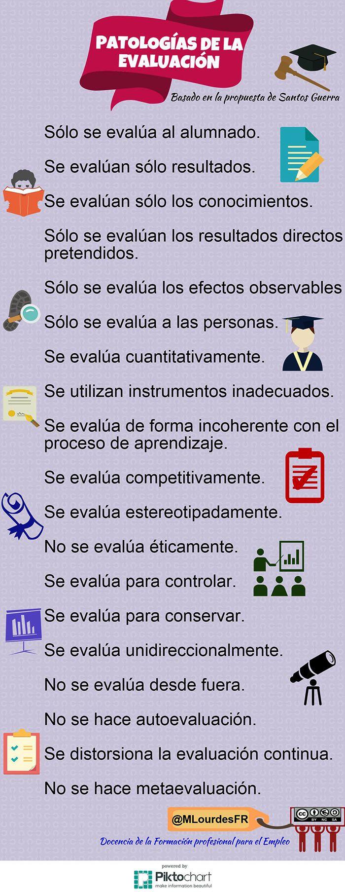 infografia-patologías-de-la-evaluación-Magazine-INED21