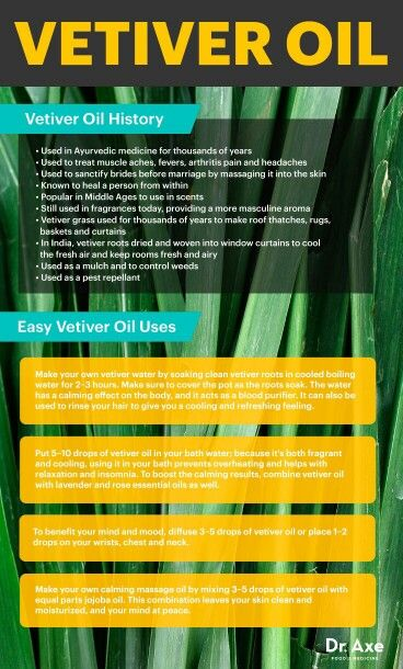 Vetiver Oil uses