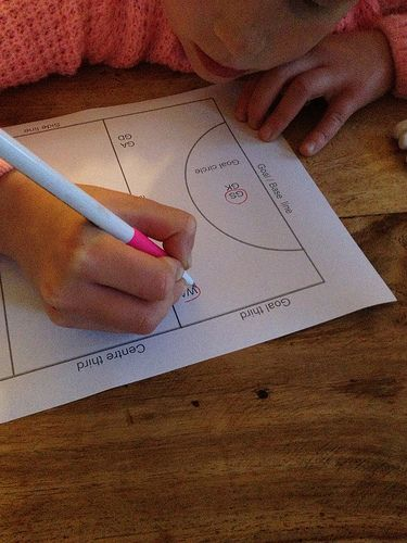 Netball Drills For Kids + Free Netball Court PDF Download | Planning With Kids