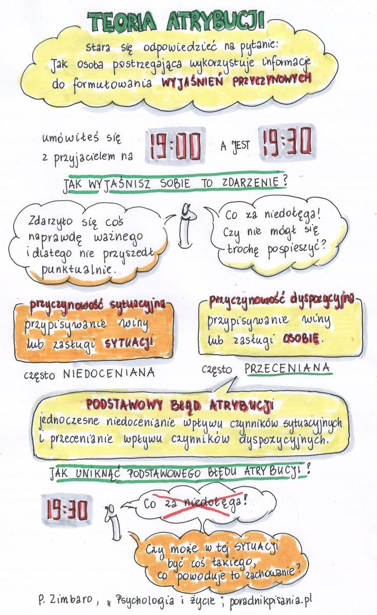 P. Zimbardo, teoria atrybucji
