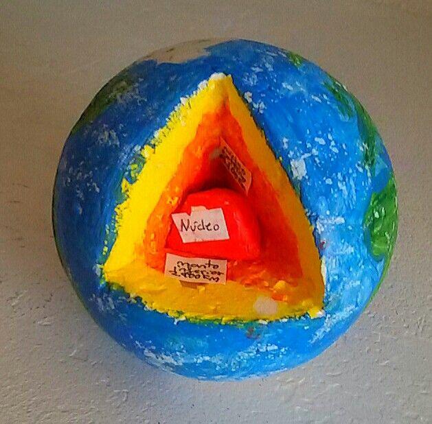 Modelo del interior de la Tierra. Creado por Cynthia y Paloma. 2A ESO. IES El Alamo.Madrid..