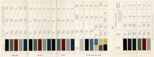 54 best images about color codes on pinterest for Mercedes benz color chart