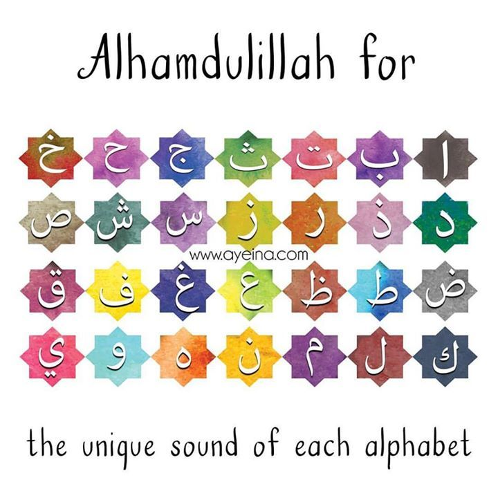 155: Alhamdulillah for the unique sound of each alphabet.  #AlhamdulillahForSeries  سلسلةالحمدلله#