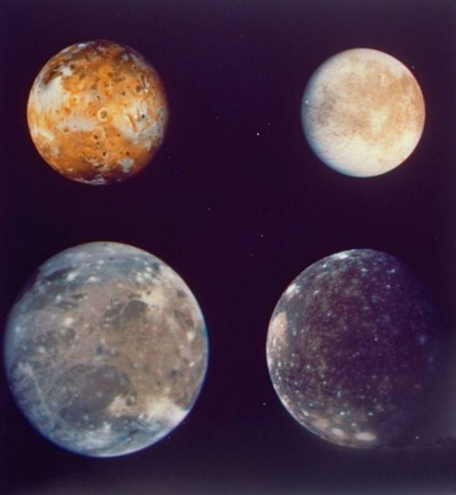 Jupiter and Its Galilean Moons Essay Sample