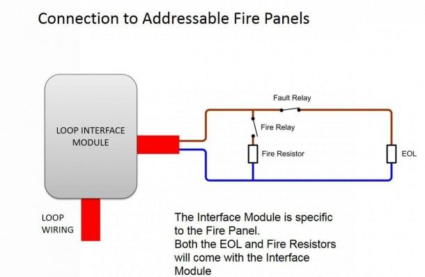 how to wire to a conventional or addressable fire panel