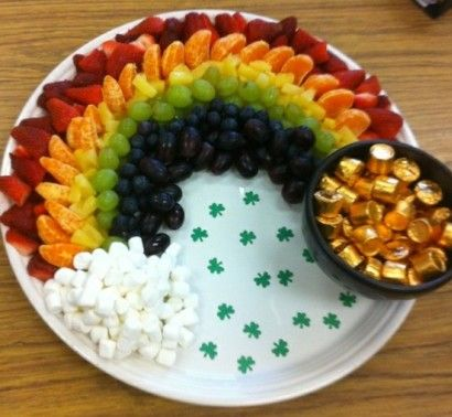 "Super cute idea!  I've also seen it with the ""pot of gold"" as a bowl of sliced bananas ... but really ... chocolates or bananas?!  Easy choice!"