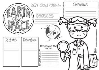 Earth and Space Science Poster!Have your students demonstrate their knowledge on Earth and Space using this visually appealing poster.This is also part of a Science program package that you can find at the following link:https://www.teacherspayteachers.com/Product/Earth-and-Space-Science-Program-Year-Three-Australian-Curriculum-1798823 Key terms:science, year 3, Australian Curriculum, Earth science, space science, earth and space science