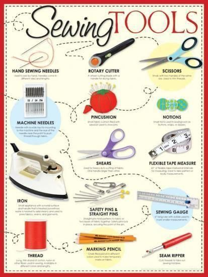 Fantastic 10 sewing projects projects are available on our internet site. Have a…