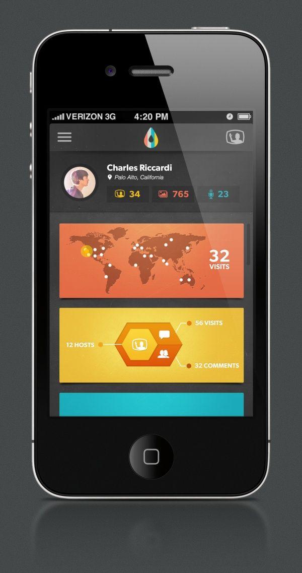Art-Spire, Source d'inspiration artistique / 31 stunning Mobile UI designs