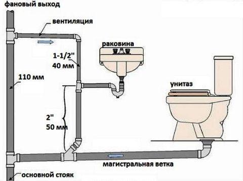 http://www.santeh-montazh163.ru/installation-of-sewerage-in-samara