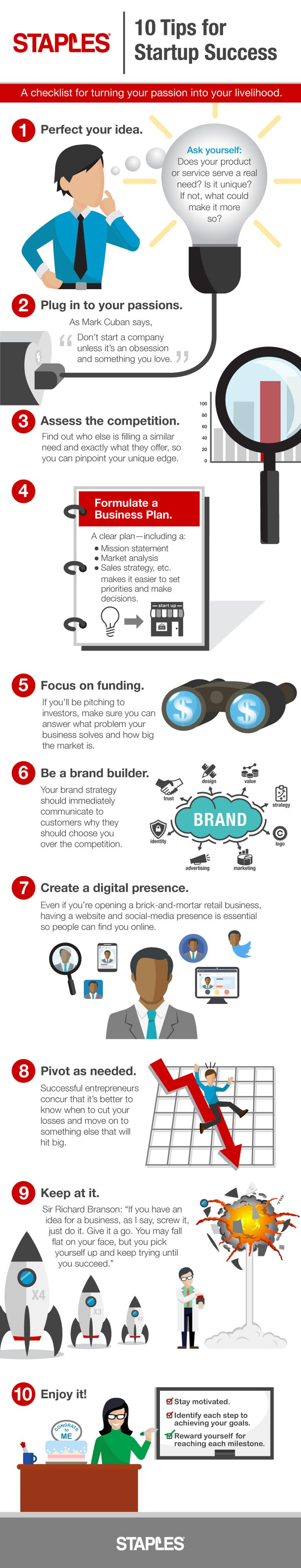 28 best cleaning business infographics images on pinterest