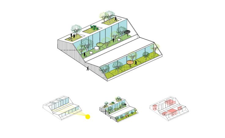 Adept 2011 Urban And Landscape Development Of The