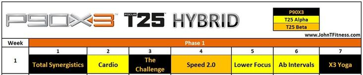 If you've done P90X3 and Focus T25 and can't decide which one to repeat next, do them both with this P90X3 T25 Hybrid. I blended the best of both programs, but the best part? You still only need a half an hour a day.