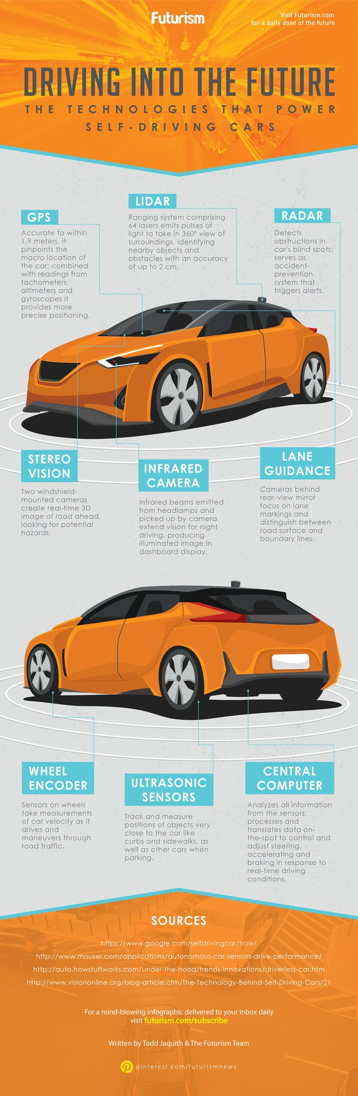 Ever wonder how self-driving cars work?   Here are the core technologies that allow us to keep our hands off the wheel. http://futurism.com/images/the-technologies-that-power-self-driving-cars-infographic/?utm_campaign=coschedule&utm_source=pinterest&utm_medium=Futurism&utm_content=The%20Technologies%20That%20Power%20Self-Driving%20Cars%20%5BINFOGRAPHIC%5D