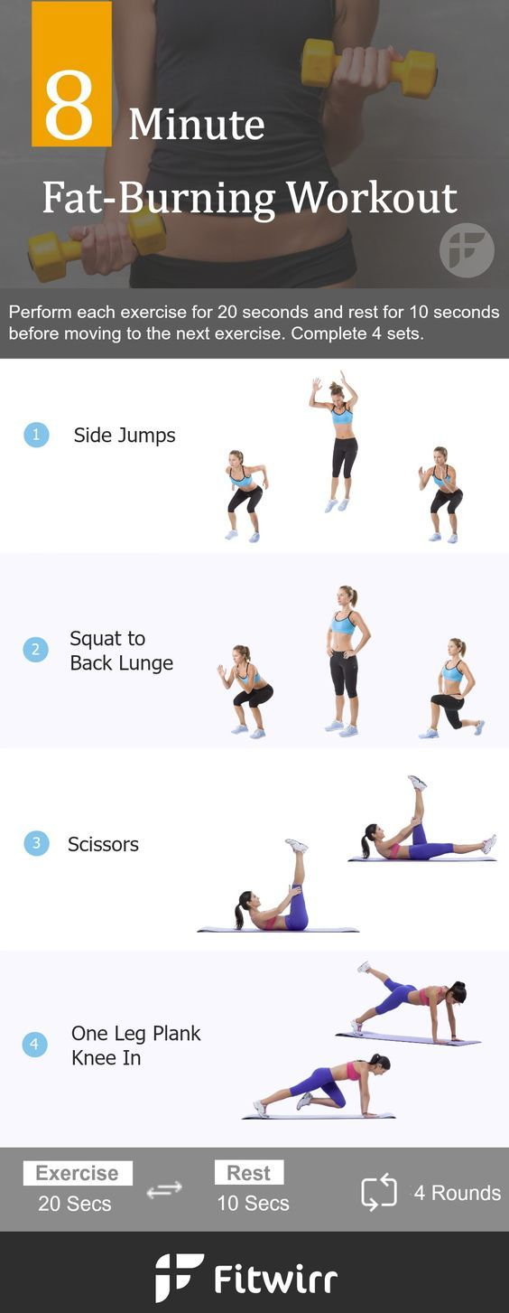 8 Minute Fat Burning Workout plan for Women. You can get the body you want in just 8 minutes a day. Just follow this plan and invest 8 mins in yourself everyday for the body you want.