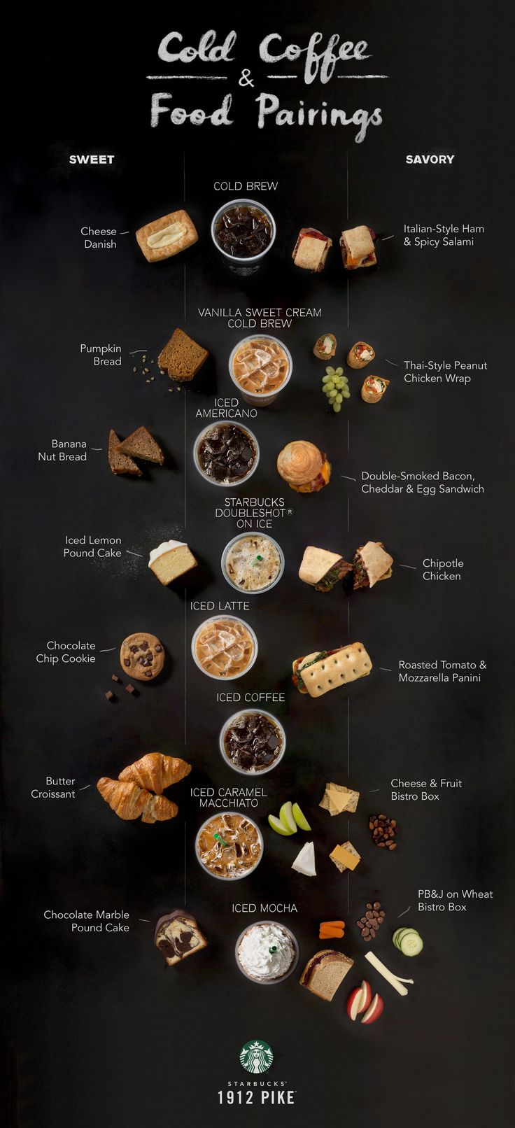 The perfect food pairings for your favorite Starbucks cold coffee. Now all you have to do is decide: sweet or savory?