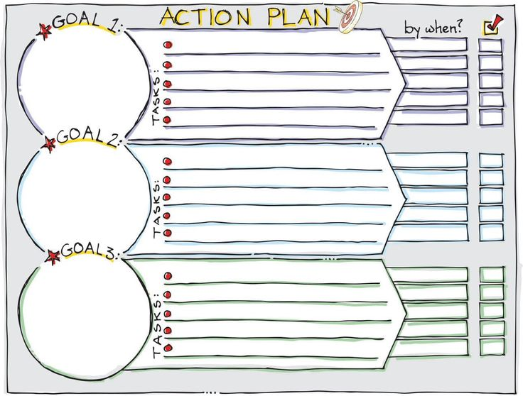 Best 25 action plan template ideas on pinterest action for Facilitation plan template