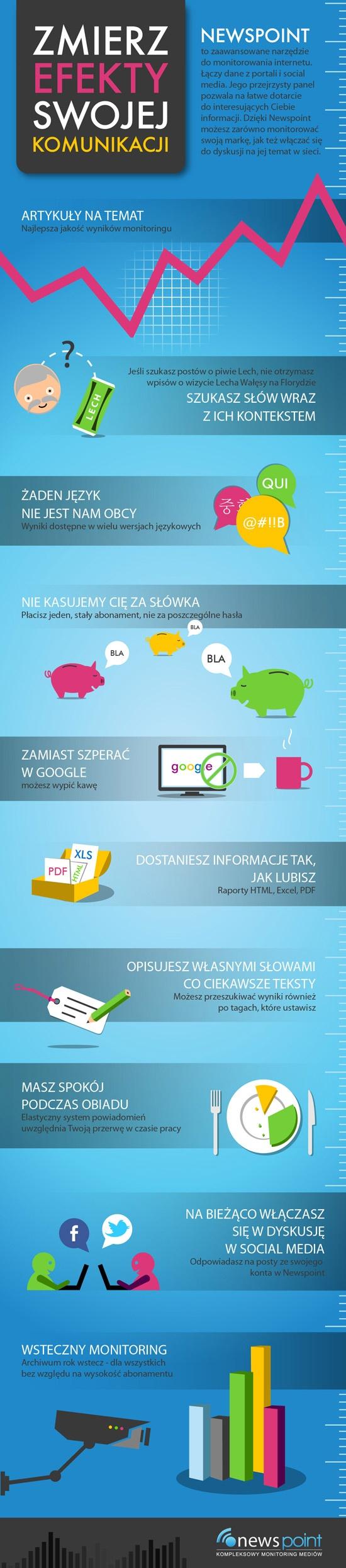 Newspoint - Zmierz z nami efekty swojej komunikacji :)