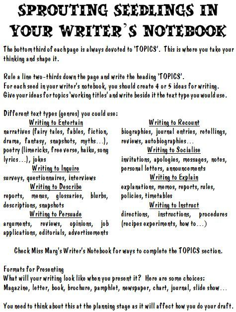 Types of writing...  best one yet for kinds of writing and what fits with each type.