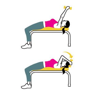 Lying Triceps Extension:  Lie face-up on a bench and hold a pair of dumbbells above your head, arms straight and palms facing each other. Without moving your upper arms, bend your elbows to lower the dumbbells until they are at either side of your head. Pause, then lift the weights back to the starting position. That's one rep.