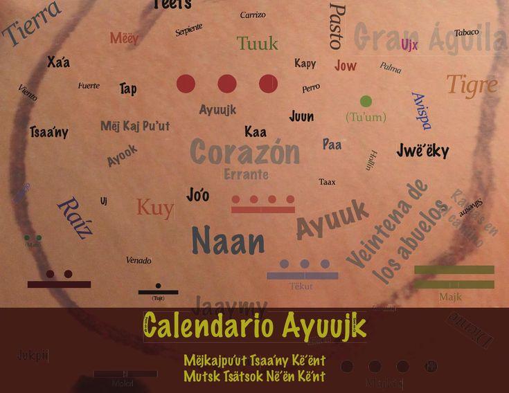 Calendario mesoamericano ayuujk (mixe) 2014