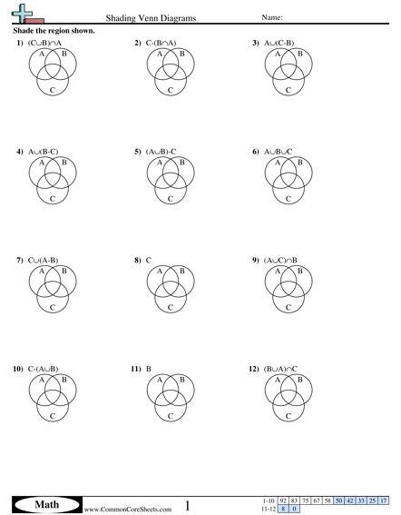 78 best ideas about venn diagram worksheet on pinterest venn diagram printable venn diagram. Black Bedroom Furniture Sets. Home Design Ideas