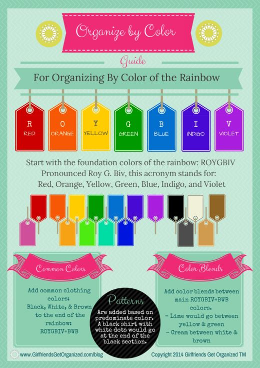 closet illustration. Organize your clothes by Color of the rainbow. Free  printable.