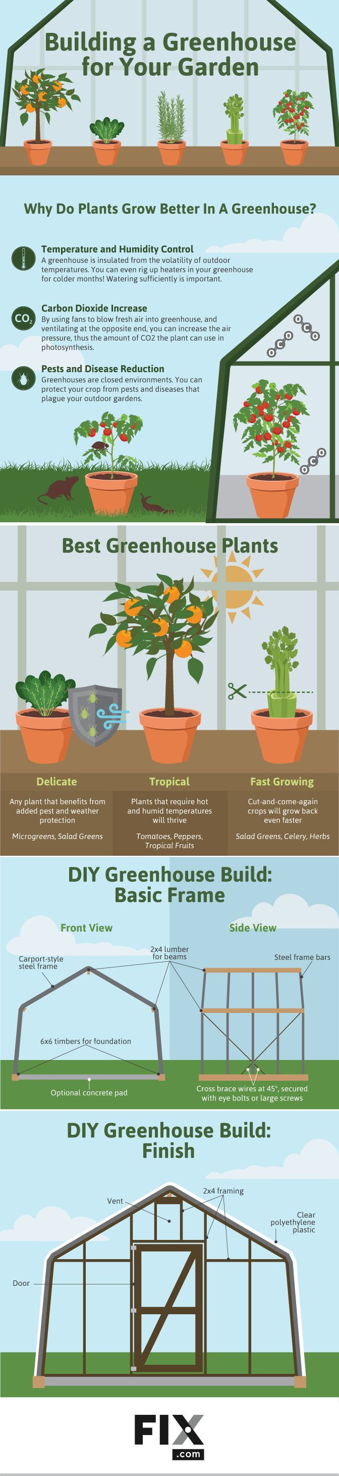 208 best design greenhouse images on pinterest green houses