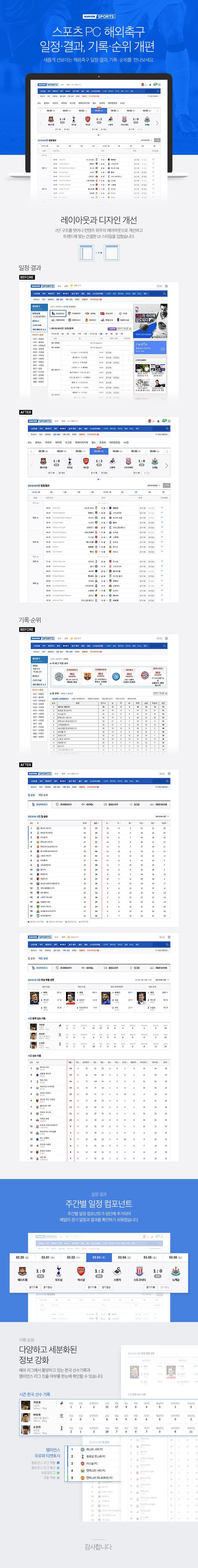 네이버 디자인실 스포츠 PC 해외축구 일정/결과와 기록/순위 페이지가 개편되었습니다. 기존의 2단 구조...