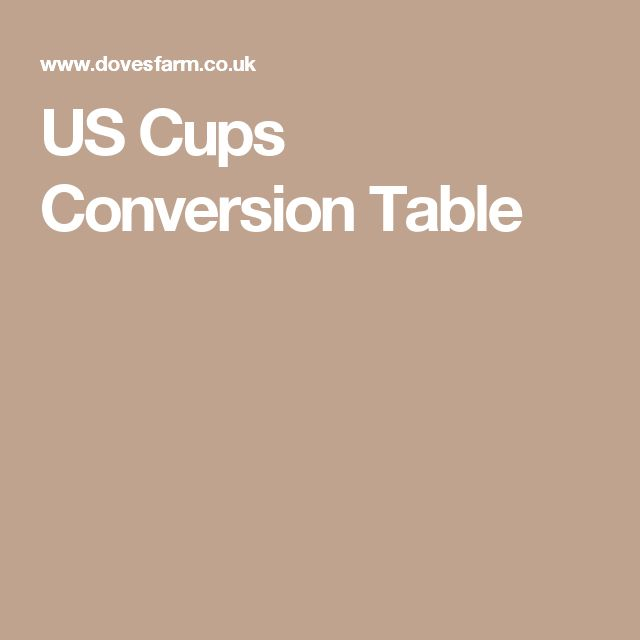 US Cups Conversion Table