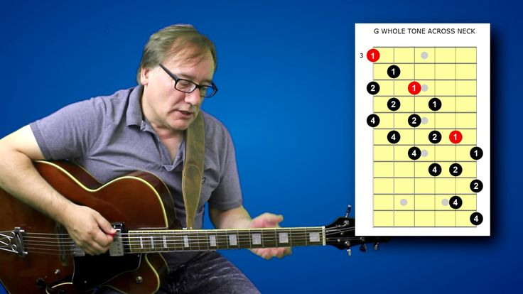 The whole tone scale - How to play and memorise