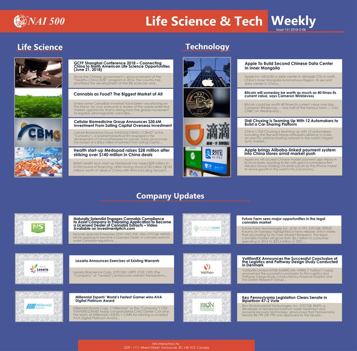 #NAI500 #LifeScience & #Technology Weekly 131 - What happened in the Life Science and Tech sectors for the week of Feb 1 - 8, 2018 #cannabis #apple #alibaba #bitcoin #carshare #GCFF