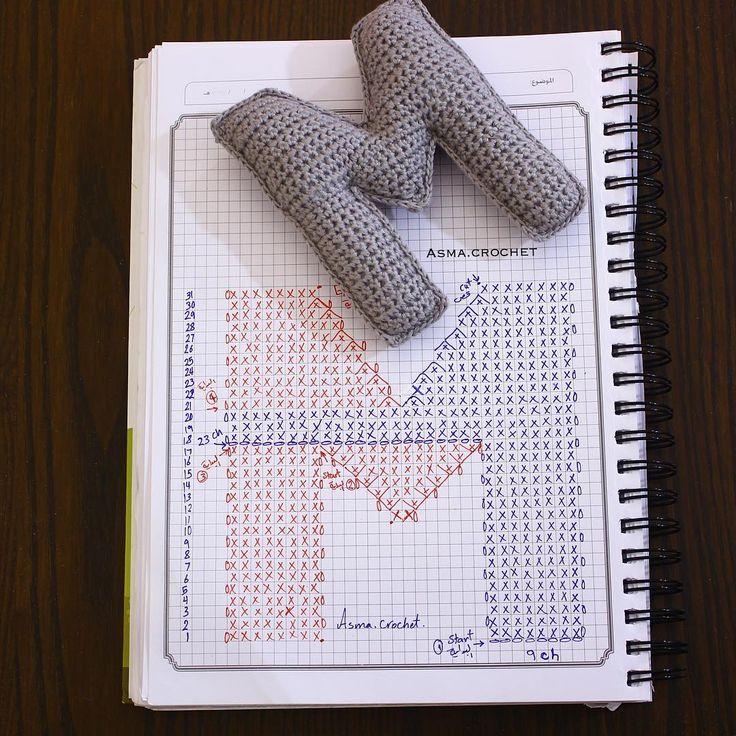 . . ما الدُنيا إلا فناء و ما نحنُ إلا عابرين  وما الاخرة إلا بقاء فاجعلنا يارب بجنتك مُخلدين . . #letters_crochet