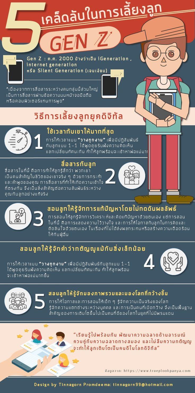Gen Z ค ศ 2000 บ างว าเป น Igeneration Internet Generation หร อ Silent Generation เจนเง ยบ มาด เคล ดล บ Infographic Facebook Sign Up Infographic Design