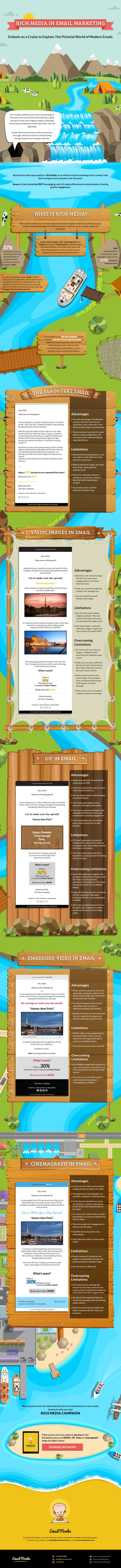 How Rich Media Can Boost Email Marketing Performance [Infographic]