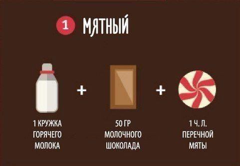 10 рецептов приготовления горячего шоколада.