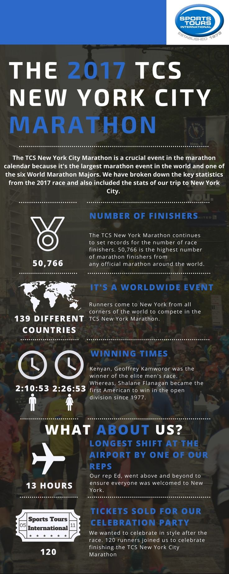 Our stats from the 2017 TCS New York Marathon