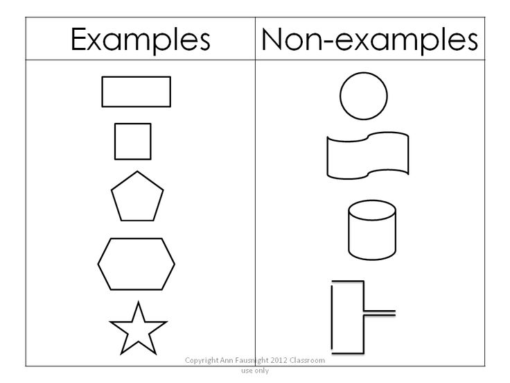 Example Non-example 1Math Geometry, Schools, Math Ideas, Lessons Stuff, Grade Free, Free Stuff, Elementary Math, Examples, Classroom Ideas