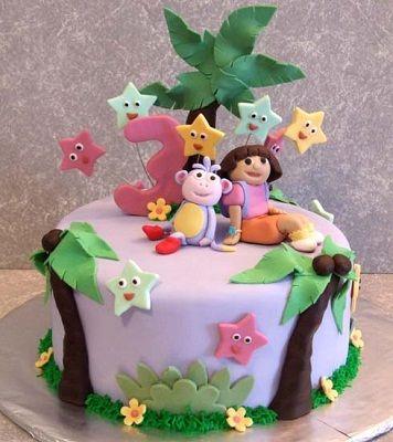 MegzCakesca  Birthday Cakes
