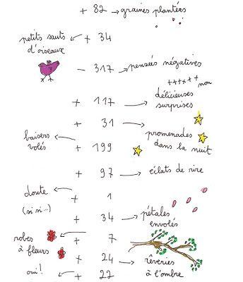 carte de voeux papillons 3